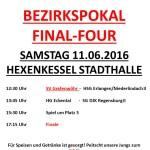 Plakat-FinalFour